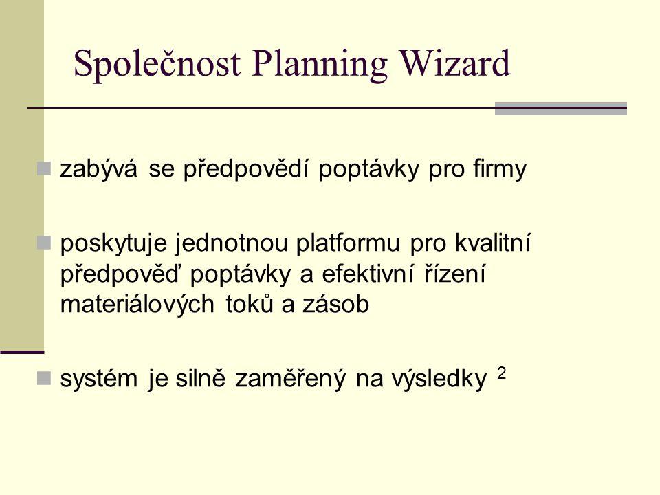 Společnost Planning Wizard zabývá se předpovědí poptávky pro firmy poskytuje jednotnou platformu pro kvalitní předpověď poptávky a efektivní řízení ma