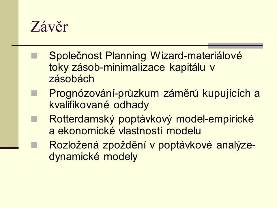 Závěr Společnost Planning Wizard-materiálové toky zásob-minimalizace kapitálu v zásobách Prognózování-průzkum záměrů kupujících a kvalifikované odhady