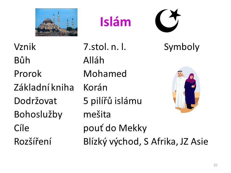 Islám Vznik 7.stol.n. l.
