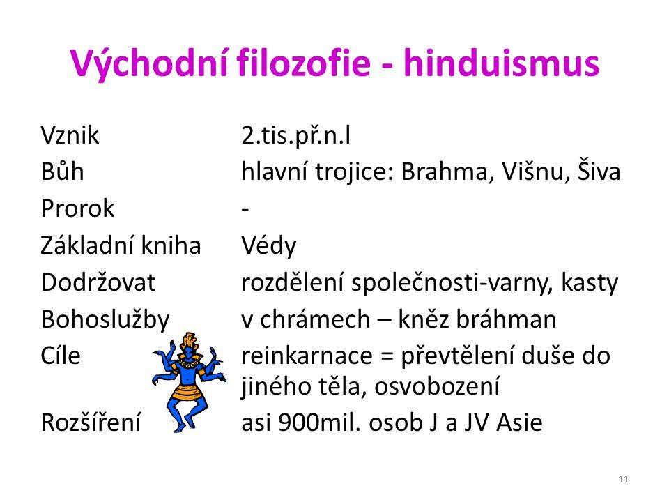 Východní filozofie - hinduismus Vznik 2.tis.př.n.l Bůh hlavní trojice: Brahma, Višnu, Šiva Prorok - Základní kniha Védy Dodržovat rozdělení společnosti-varny, kasty Bohoslužbyv chrámech – kněz bráhman Cílereinkarnace = převtělení duše do jiného těla, osvobození Rozšíření asi 900mil.