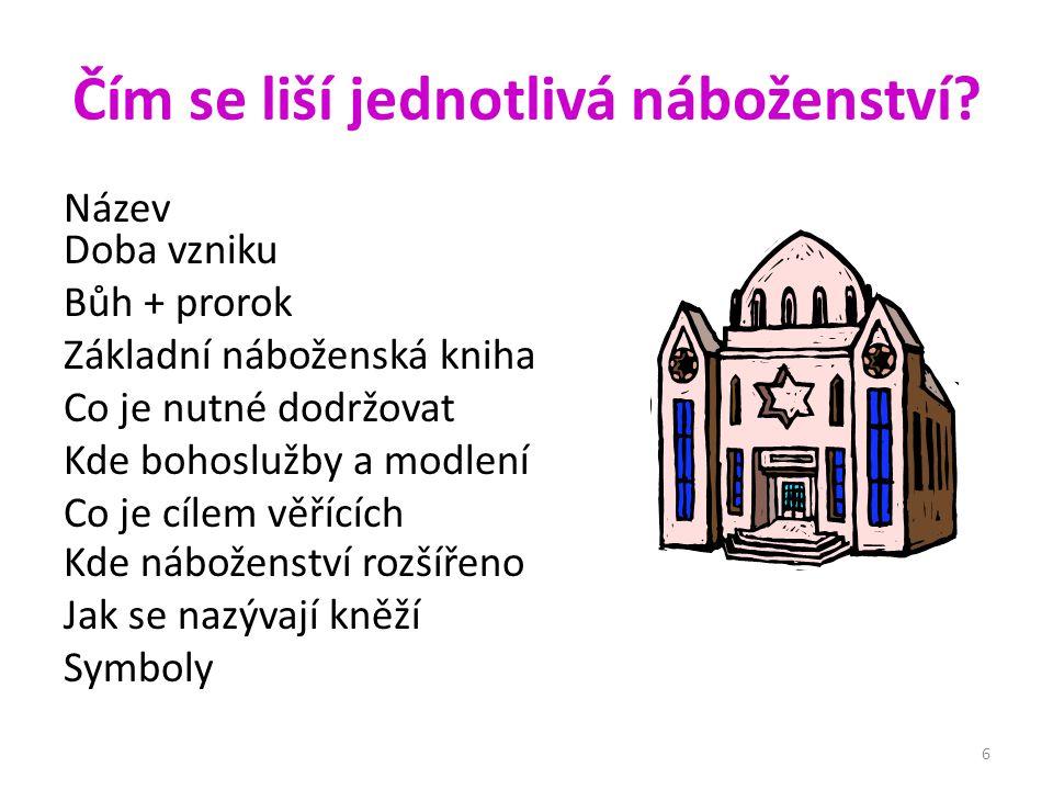 Judaismus = židovské náboženství Vznik 3.tisíciletí př.n.l.