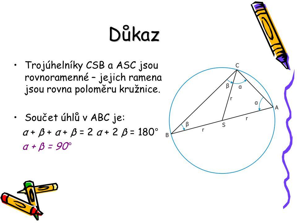 Důkaz Trojúhelníky CSB a ASC jsou rovnoramenné – jejich ramena jsou rovna poloměru kružnice. Součet úhlů v ABC je: α + β + α + β = 2 α + 2 β = 180° α