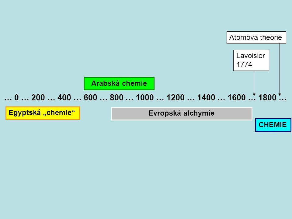 """… 0 … 200 … 400 … 600 … 800 … 1000 … 1200 … 1400 … 1600 … 1800 … Egyptská """"chemie"""" Arabská chemie Evropská alchymie Lavoisier 1774 Atomová theorie CHE"""