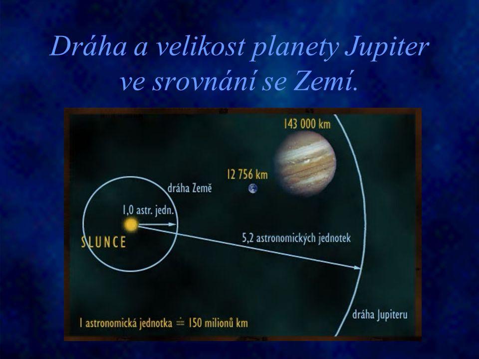 Dráha a velikost planety Jupiter ve srovnání se Zemí.