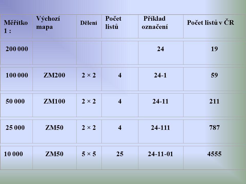 Měřítko 1 : Výchozí mapa Dělení Počet listů Příklad označení Počet listů v ČR 200 000 2419 100 000ZM2002 × 2424-159 50 000ZM1002 × 2424-11211 25 000ZM