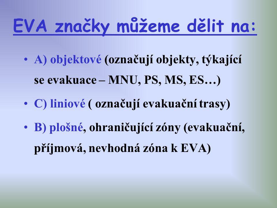 EVA značky můžeme dělit na: A) objektové (označují objekty, týkající se evakuace – MNU, PS, MS, ES…) C) liniové ( označují evakuační trasy) B) plošné,