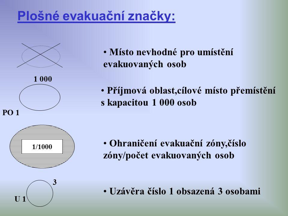 Místo nevhodné pro umístění evakuovaných osob PO 1 1 000 Příjmová oblast,cílové místo přemístění s kapacitou 1 000 osob 1/1000 Ohraničení evakuační zó