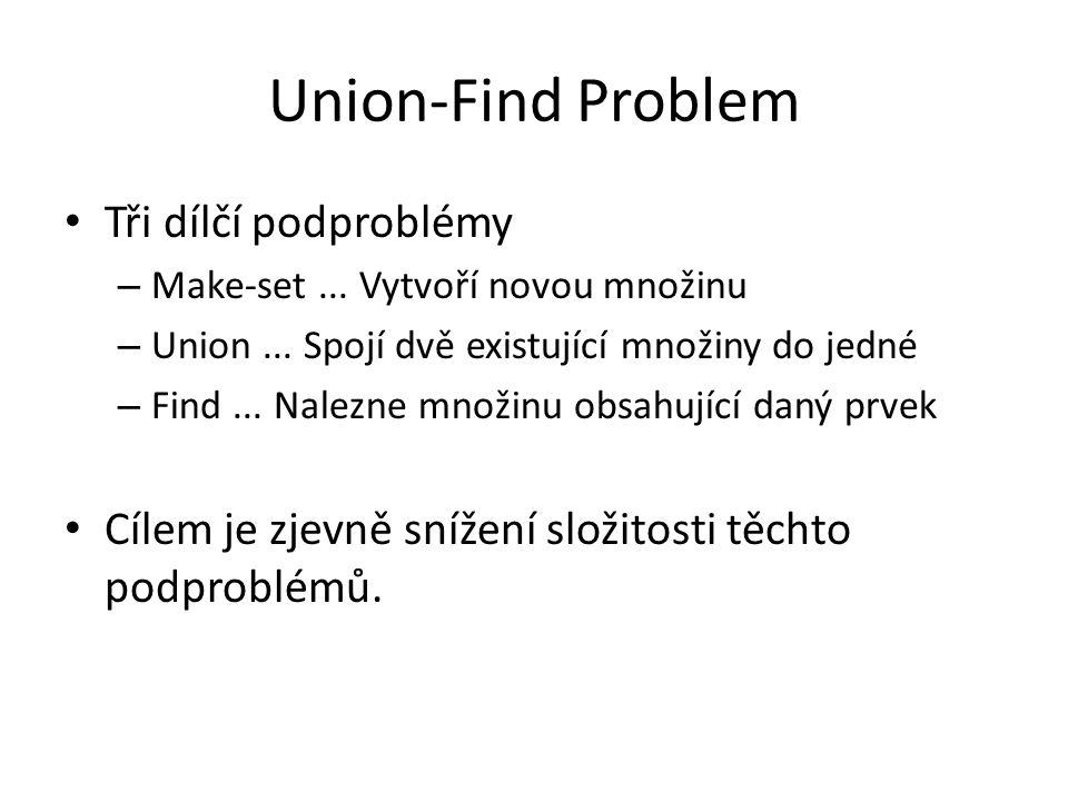 Union-Find Problem Tři dílčí podproblémy – Make-set...