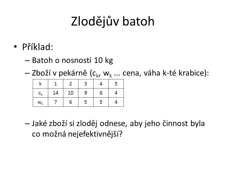 Zlodějův batoh Příklad: – Batoh o nosnosti 10 kg – Zboží v pekárně (c k, w k...