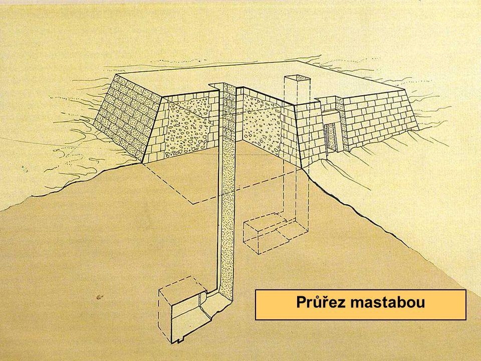 © Letohradské soukromé gymnázium o.p.s. Mastaba Průřez mastabou