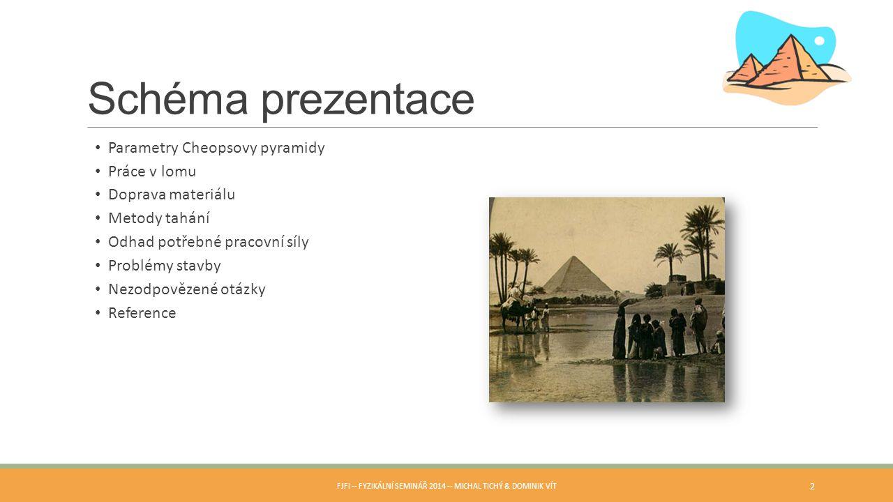 Schéma prezentace Parametry Cheopsovy pyramidy Práce v lomu Doprava materiálu Metody tahání Odhad potřebné pracovní síly Problémy stavby Nezodpovězené