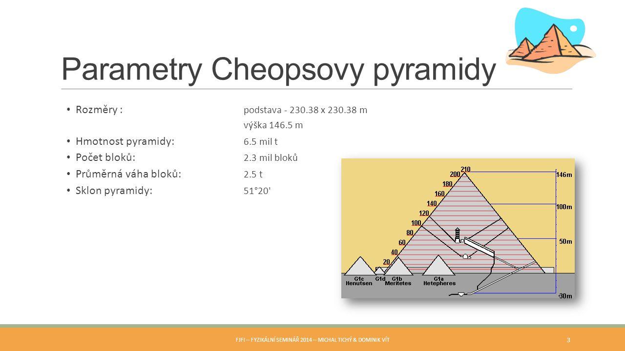 Parametry Cheopsovy pyramidy Rozměry : podstava - 230.38 x 230.38 m výška 146.5 m Hmotnost pyramidy: 6.5 mil t Počet bloků: 2.3 mil bloků Průměrná váh