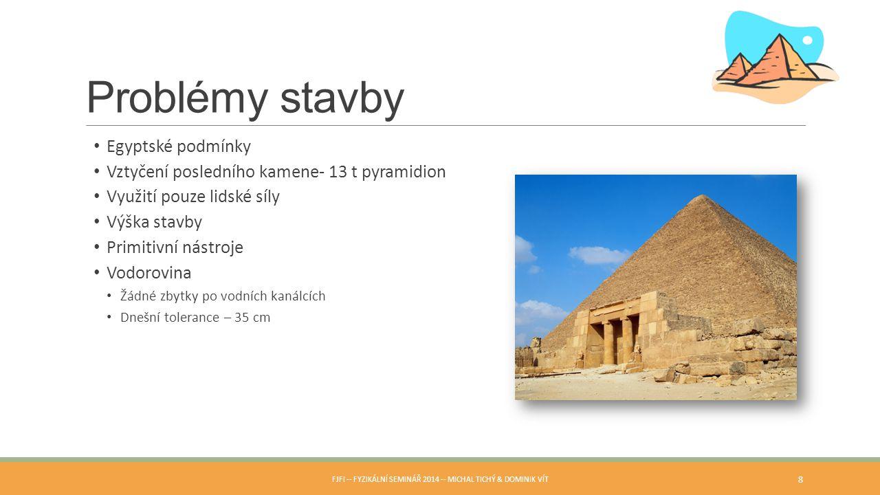 Problémy stavby Egyptské podmínky Vztyčení posledního kamene- 13 t pyramidion Využití pouze lidské síly Výška stavby Primitivní nástroje Vodorovina Žá