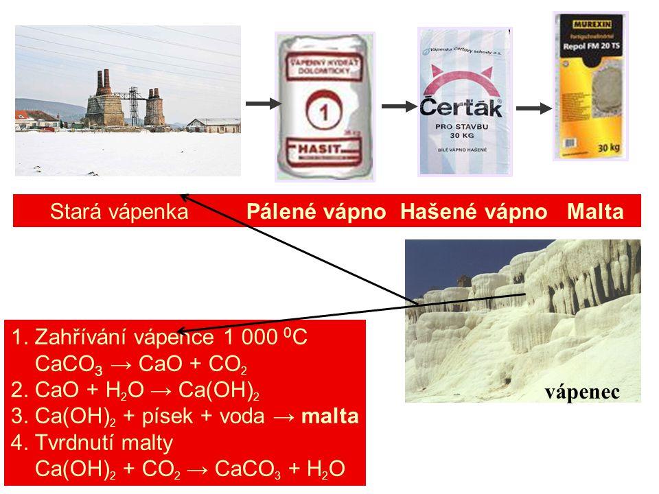 Stará vápenka Pálené vápno Hašené vápno Malta 1. Zahřívání vápence 1 000 0 C CaCO 3 → CaO + CO 2 2. CaO + H 2 O → Ca(OH) 2 3. Ca(OH) 2 + písek + voda