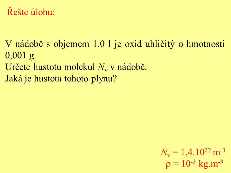 Základní rovnice pro tlak ideálního plynu N V - hustota molekul m 0 - hmotnost molekuly v k - střední kvadratická rychlost pohybu molekul