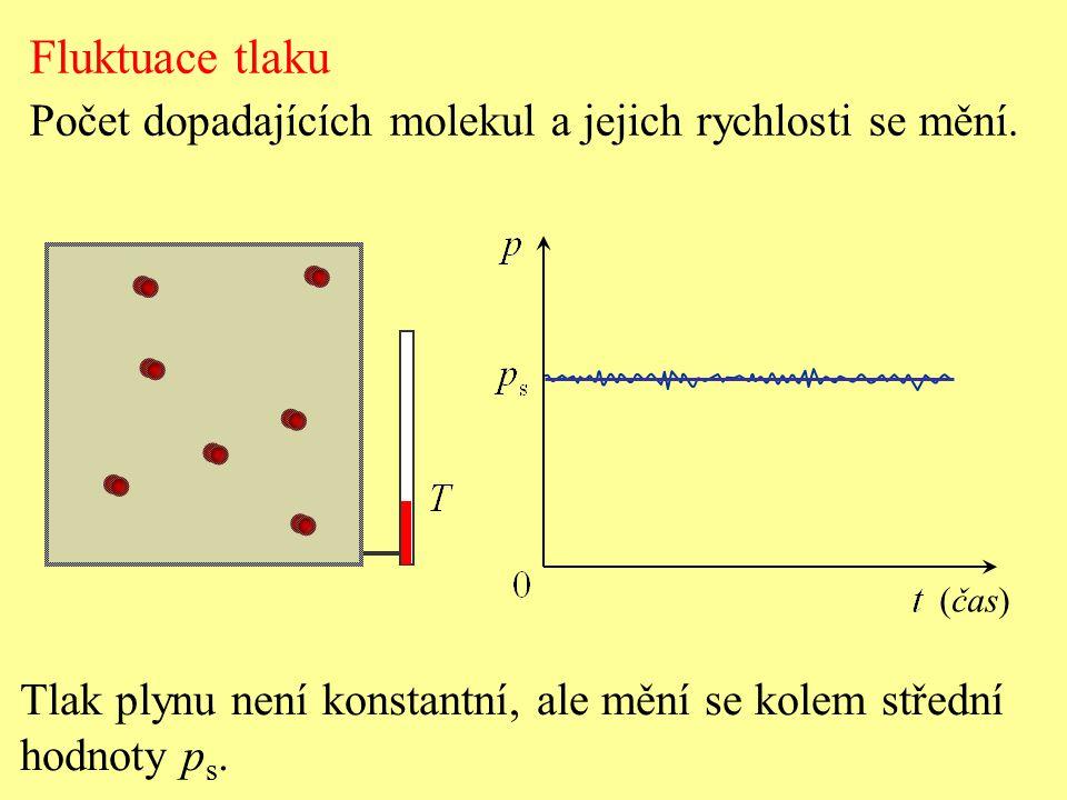 Tlak plynu v daném okamžiku je určen podílem velikosti tlakové síly F a obsahu S. Tlak plynu Nárazy molekul plynu na stěnu o obsahu S se projevují jak
