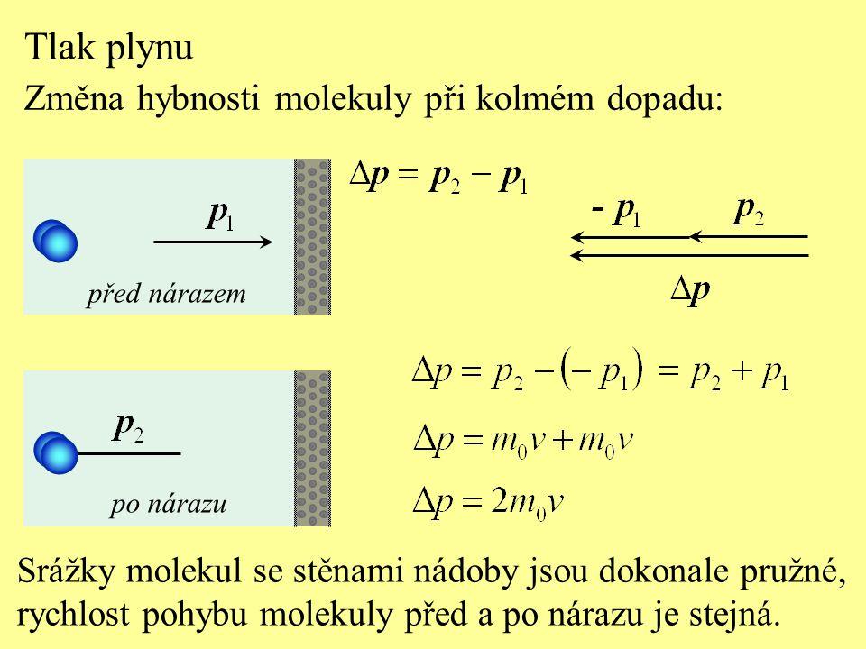 Tlak plynu Změna hybnosti molekuly při kolmém dopadu: Srážky molekul se stěnami nádoby jsou dokonale pružné, rychlost pohybu molekuly před a po nárazu je stejná.