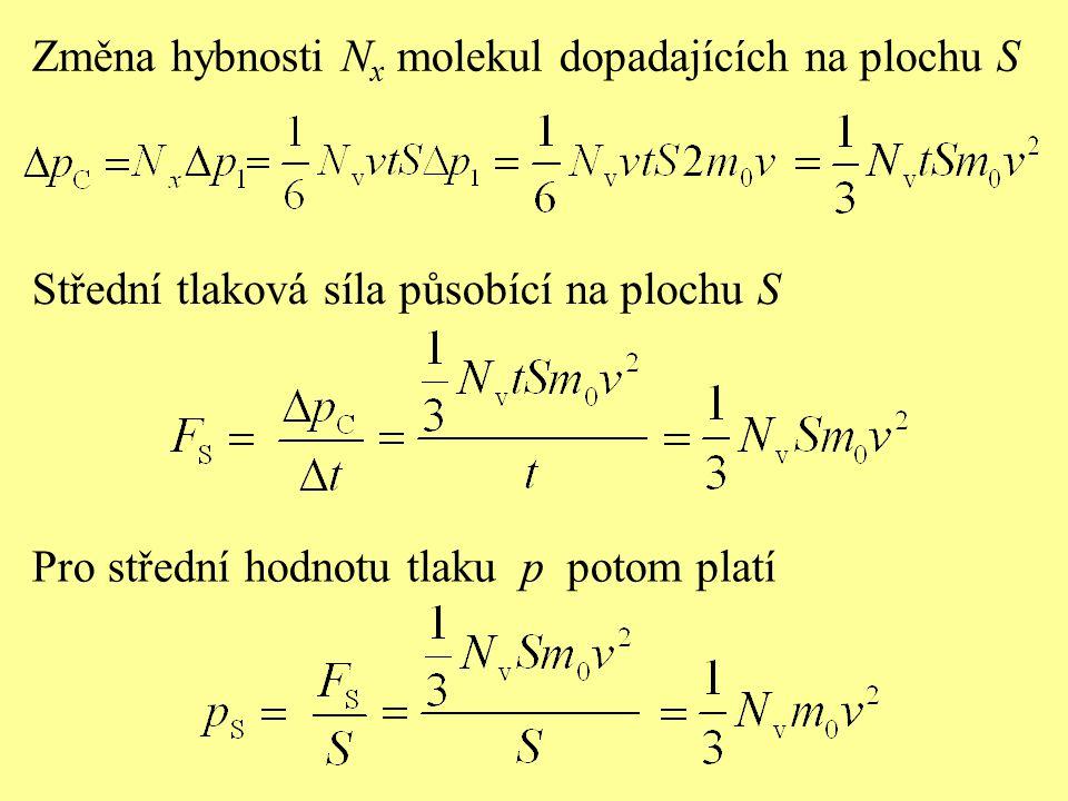 Změna hybnosti N x molekul dopadajících na plochu S Střední tlaková síla působící na plochu S Pro střední hodnotu tlaku p potom platí