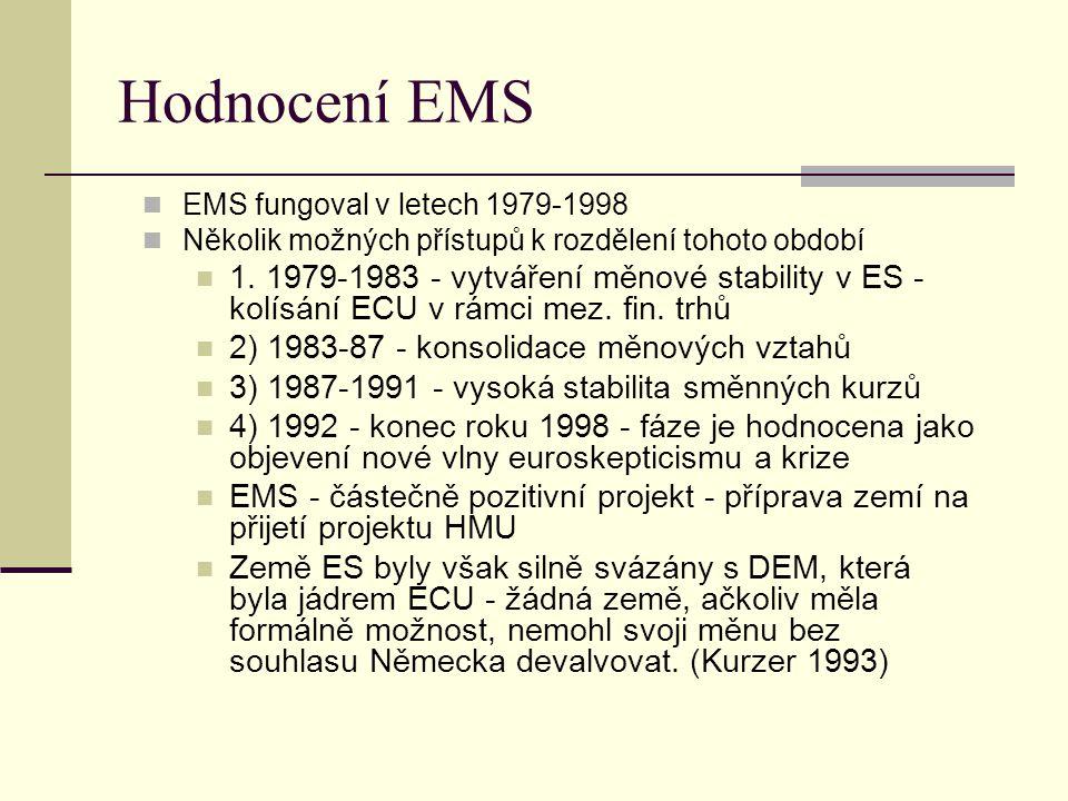 Hodnocení EMS EMS fungoval v letech 1979-1998 Několik možných přístupů k rozdělení tohoto období 1.
