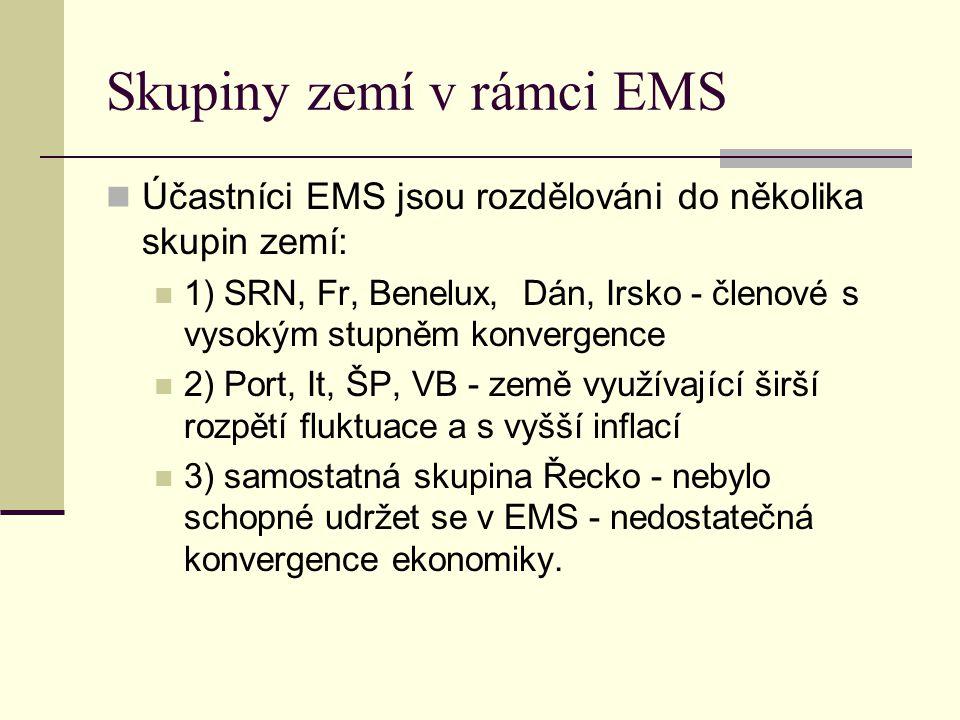 Skupiny zemí v rámci EMS Účastníci EMS jsou rozdělováni do několika skupin zemí: 1) SRN, Fr, Benelux, Dán, Irsko - členové s vysokým stupněm konvergence 2) Port, It, ŠP, VB - země využívající širší rozpětí fluktuace a s vyšší inflací 3) samostatná skupina Řecko - nebylo schopné udržet se v EMS - nedostatečná konvergence ekonomiky.