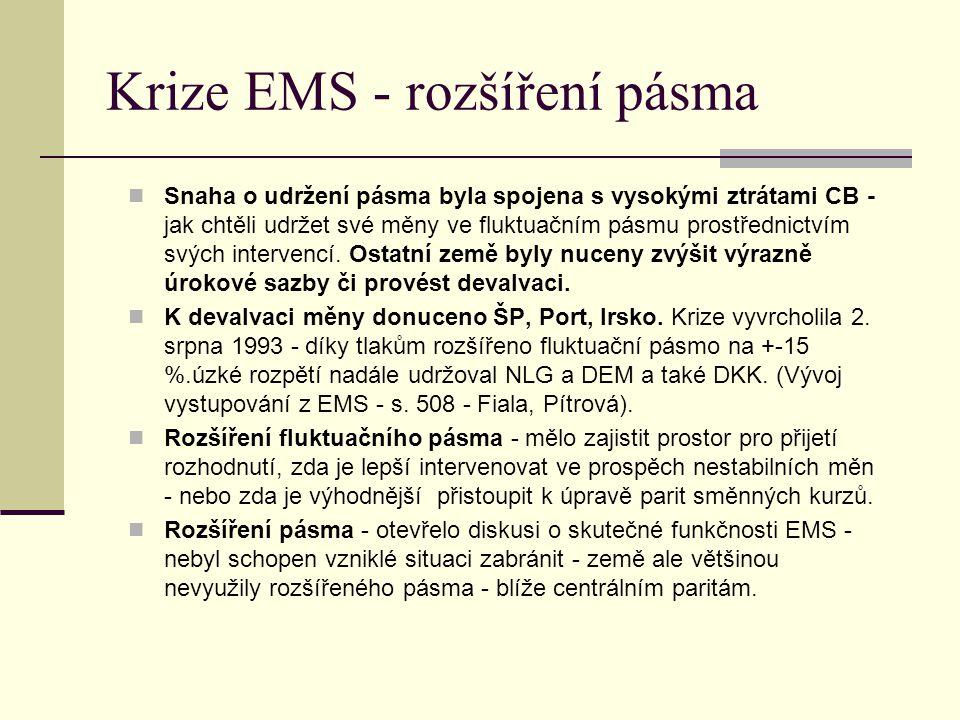 Krize EMS - rozšíření pásma Snaha o udržení pásma byla spojena s vysokými ztrátami CB - jak chtěli udržet své měny ve fluktuačním pásmu prostřednictvím svých intervencí.