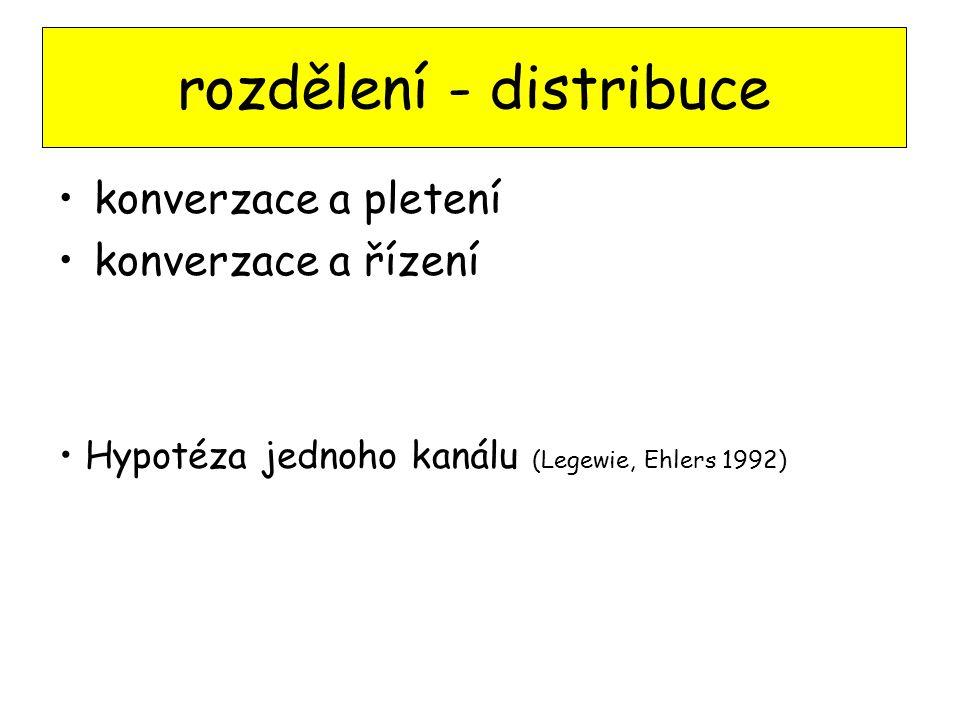 konverzace a pletení konverzace a řízení rozdělení - distribuce Hypotéza jednoho kanálu (Legewie, Ehlers 1992)