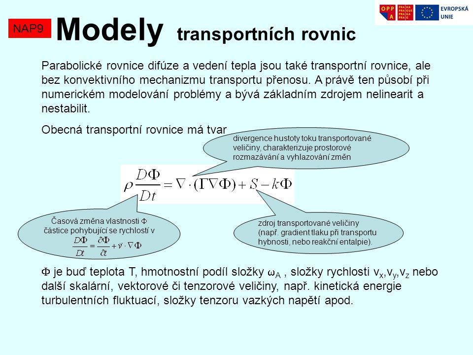 NAP9 Modely transportních rovnic Parabolické rovnice difúze a vedení tepla jsou také transportní rovnice, ale bez konvektivního mechanizmu transportu přenosu.