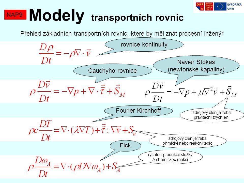 NAP9 Modely transportních rovnic Přehled základních transportních rovnic, které by měl znát procesní inženýr rovnice kontinuity Cauchyho rovnice Navier Stokes (newtonské kapaliny) Fourier Kirchhoff Fick zdrojový člen je třeba gravitační zrychlení zdrojový člen je třeba ohmické nebo reakční teplo rychlost produkce složky A chemickou reakcí