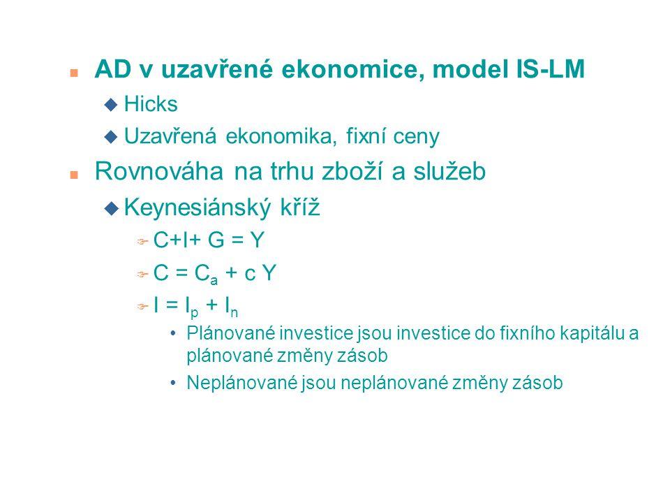 n AD v uzavřené ekonomice, model IS-LM u Hicks u Uzavřená ekonomika, fixní ceny n Rovnováha na trhu zboží a služeb u Keynesiánský kříž F C+I+ G = Y F