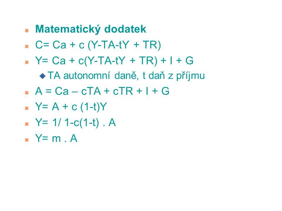 n Matematický dodatek n C= Ca + c (Y-TA-tY + TR) n Y= Ca + c(Y-TA-tY + TR) + I + G u TA autonomní daně, t daň z příjmu n A = Ca – cTA + cTR + I + G n