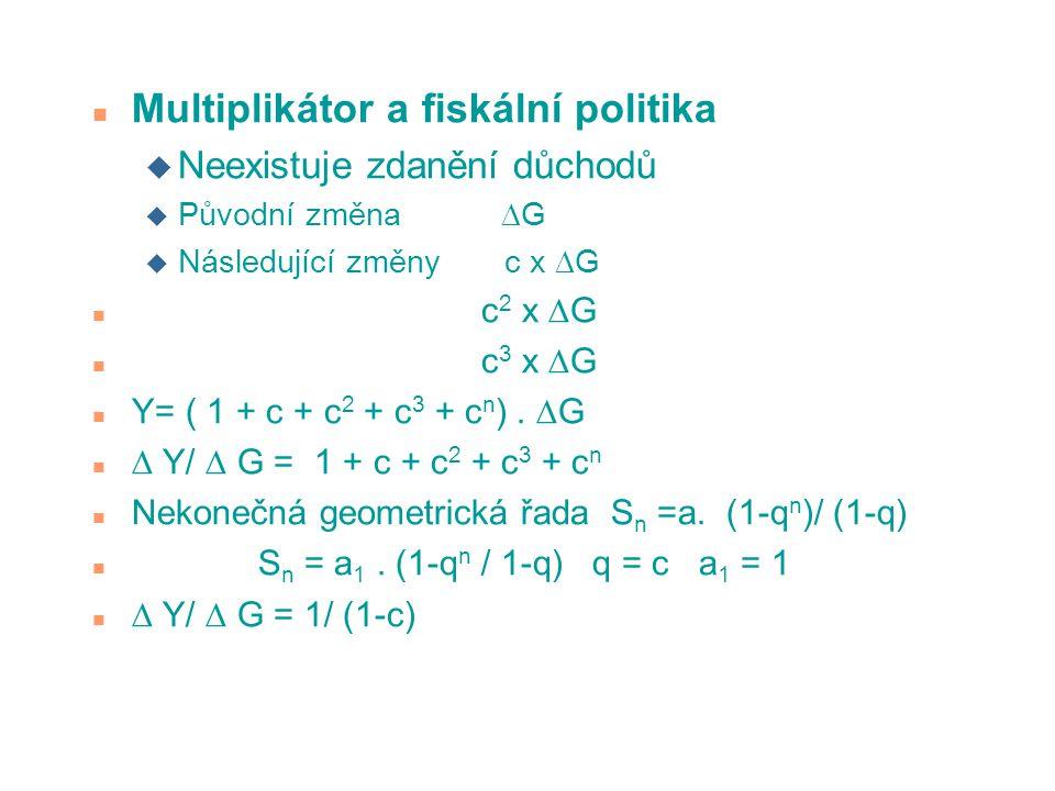 n Multiplikátor a fiskální politika u Neexistuje zdanění důchodů u Původní změna  G u Následující změny c x  G n c 2 x  G n c 3 x  G n Y= ( 1 + c