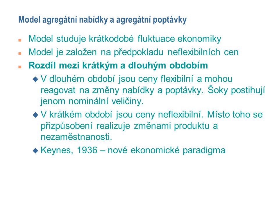 Model agregátní nabídky a agregátní poptávky n Model studuje krátkodobé fluktuace ekonomiky n Model je založen na předpokladu neflexibilních cen n Roz