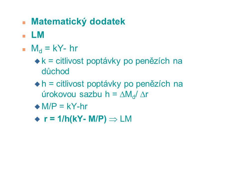 n Matematický dodatek n LM n M d = kY- hr u k = citlivost poptávky po penězích na důchod u h = citlivost poptávky po penězích na úrokovou sazbu h = 