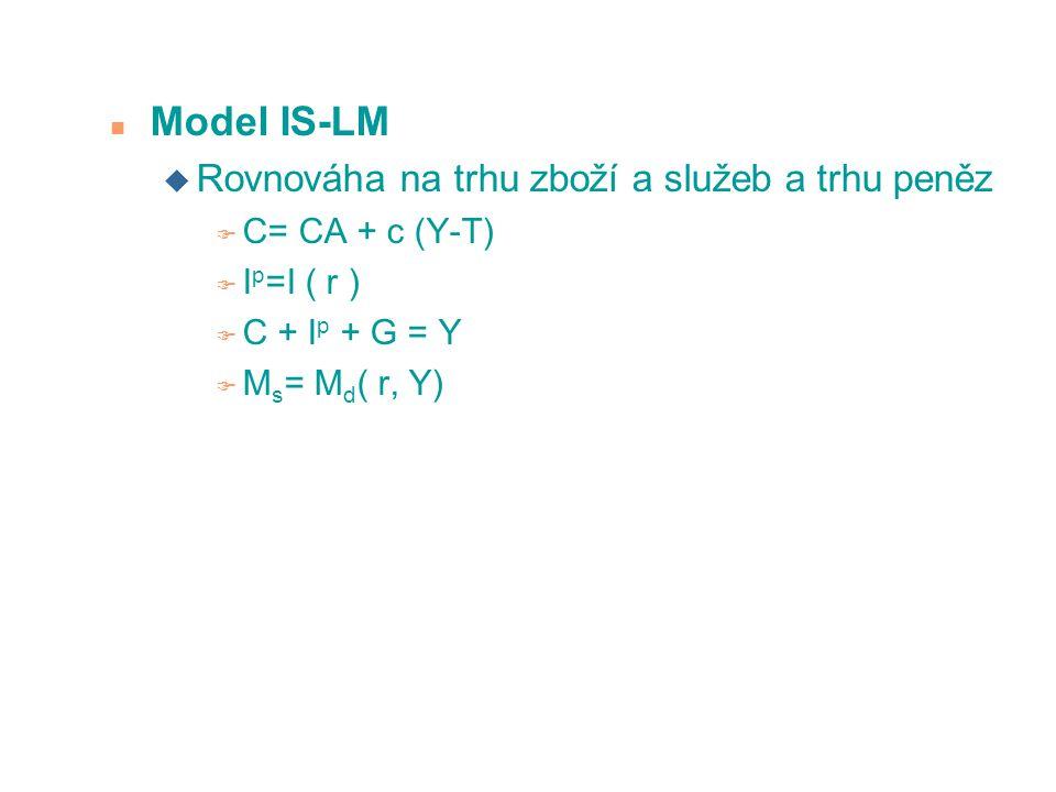 n Model IS-LM u Rovnováha na trhu zboží a služeb a trhu peněz F C= CA + c (Y-T) F I p =I ( r ) F C + I p + G = Y F M s = M d ( r, Y)