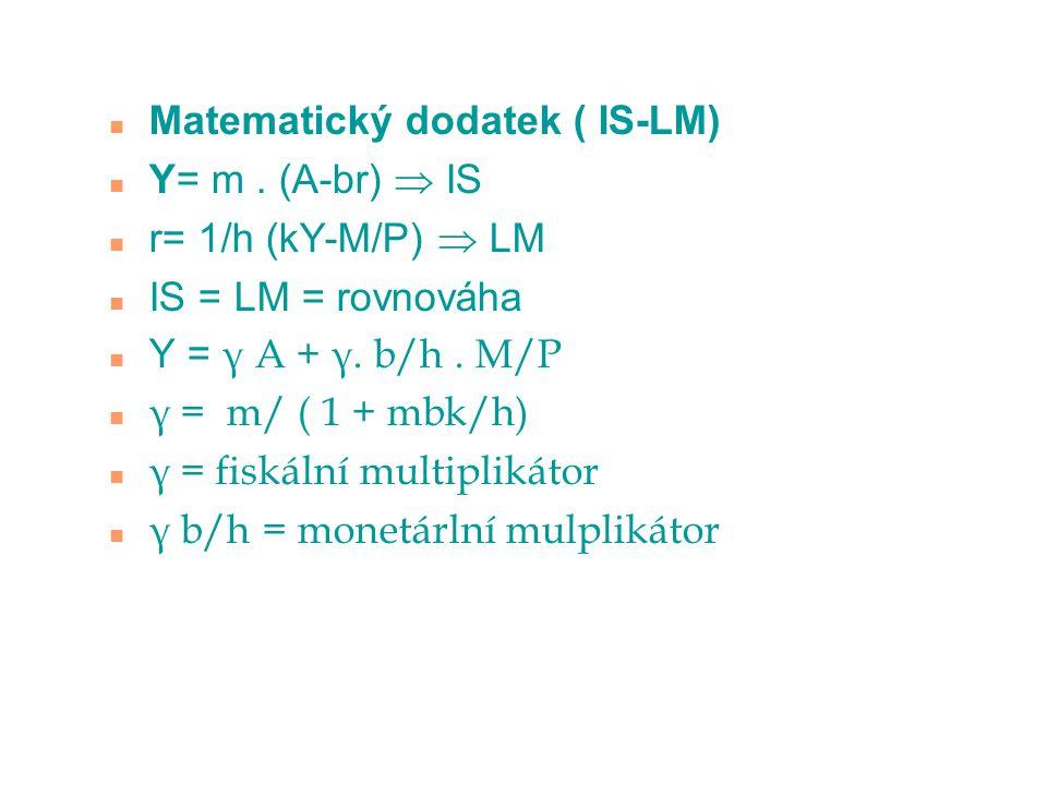 n Matematický dodatek ( IS-LM) n Y= m. (A-br)  IS n r= 1/h (kY-M/P)  LM n IS = LM = rovnováha Y = γ A + γ. b/h. M/P n γ = m/ ( 1 + mbk/h) n γ = fisk