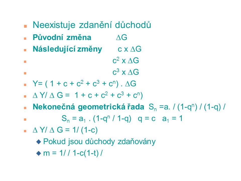 n Neexistuje zdanění důchodů n Původní změna  G n Následující změny c x  G n c 2 x  G n c 3 x  G n Y= ( 1 + c + c 2 + c 3 + c n ).  G n  Y/  G