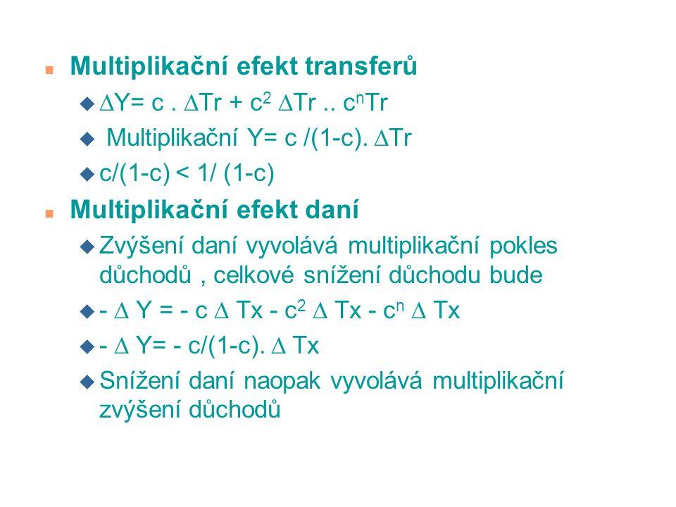n Multiplikační efekt transferů u  Y= c.  Tr + c 2  Tr.. c n Tr u Multiplikační Y= c /(1-c).  Tr u c/(1-c) < 1/ (1-c) n Multiplikační efekt daní u