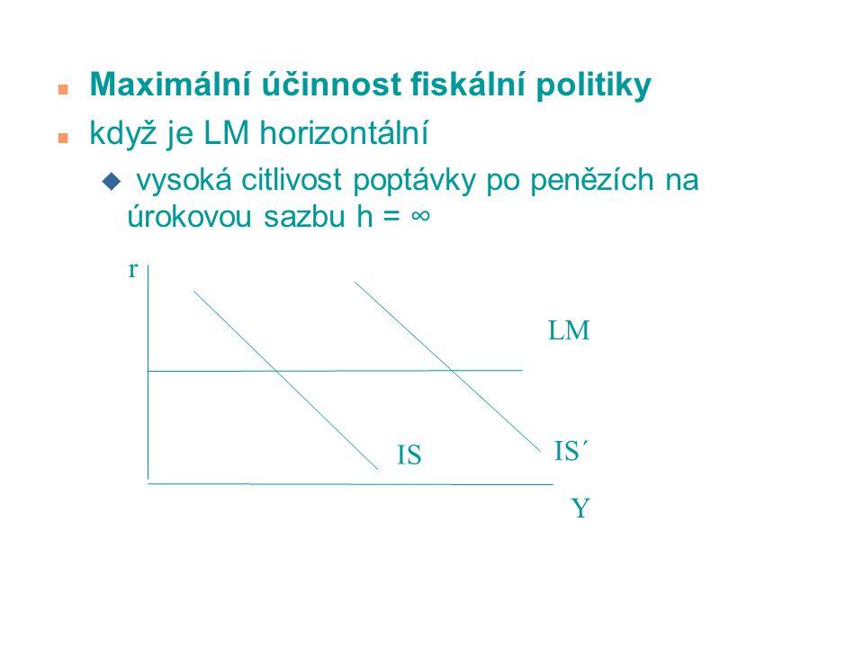 n Maximální účinnost fiskální politiky n když je LM horizontální u vysoká citlivost poptávky po penězích na úrokovou sazbu h = ∞ IS IS´ LM Y r