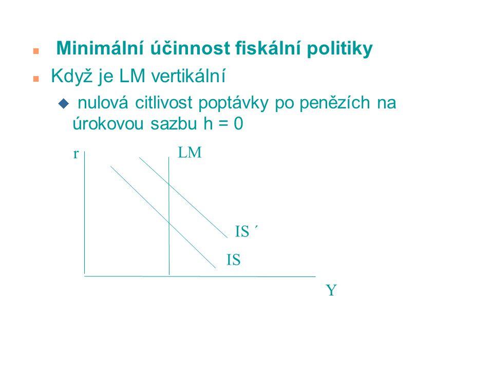 n Minimální účinnost fiskální politiky n Když je LM vertikální u nulová citlivost poptávky po penězích na úrokovou sazbu h = 0 IS LM Y r IS ´