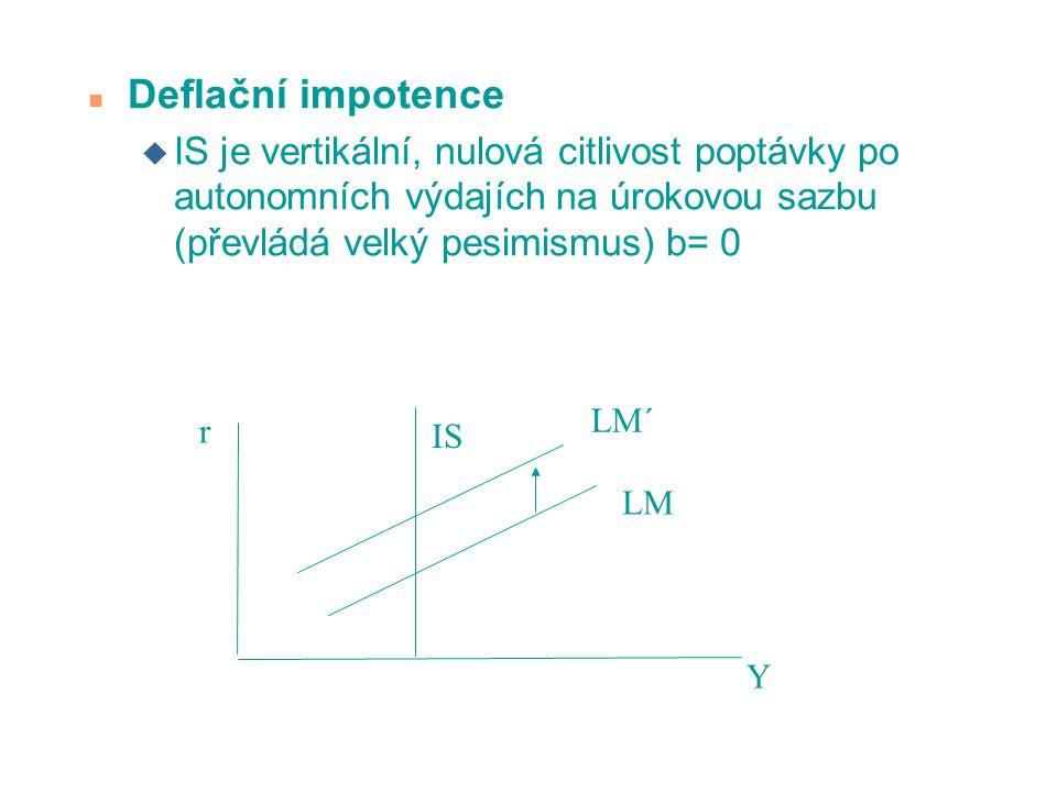 n Deflační impotence u IS je vertikální, nulová citlivost poptávky po autonomních výdajích na úrokovou sazbu (převládá velký pesimismus) b= 0 LM IS Y