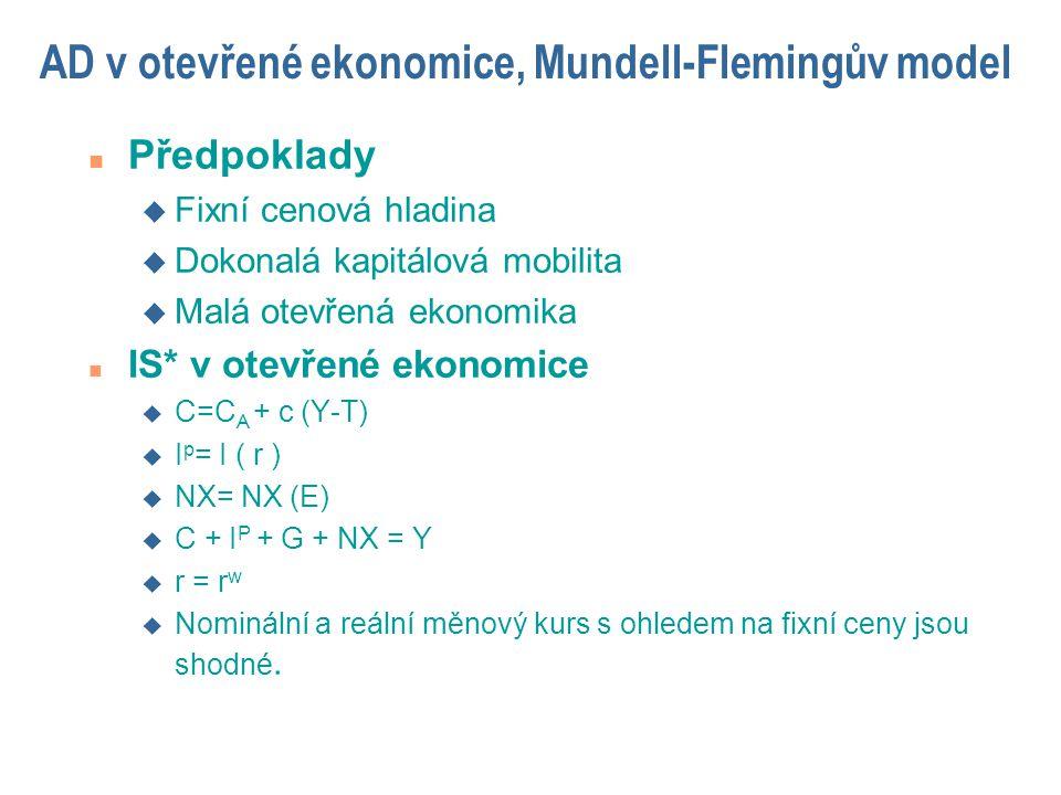 AD v otevřené ekonomice, Mundell-Flemingův model n Předpoklady u Fixní cenová hladina u Dokonalá kapitálová mobilita u Malá otevřená ekonomika n IS* v