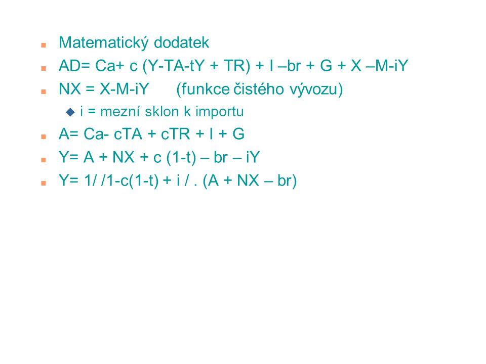 n Matematický dodatek n AD= Ca+ c (Y-TA-tY + TR) + I –br + G + X –M-iY n NX = X-M-iY (funkce čistého vývozu) u i = mezní sklon k importu n A= Ca- cTA