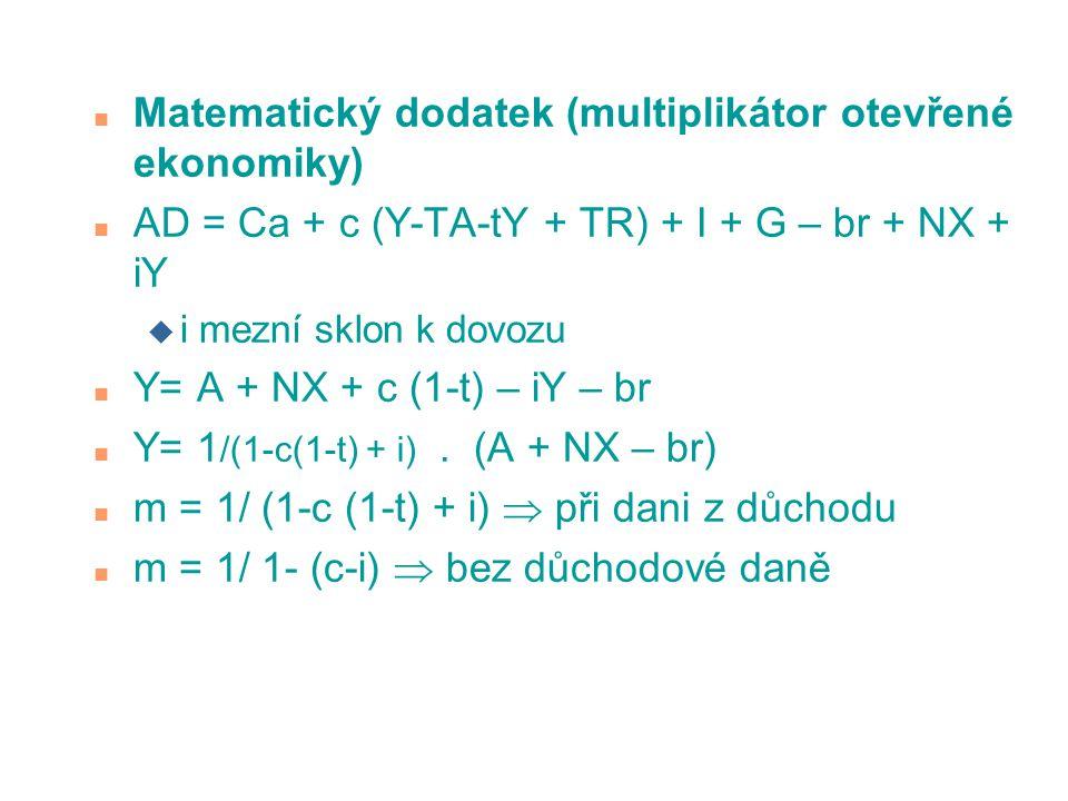 n Matematický dodatek (multiplikátor otevřené ekonomiky) n AD = Ca + c (Y-TA-tY + TR) + I + G – br + NX + iY u i mezní sklon k dovozu n Y= A + NX + c
