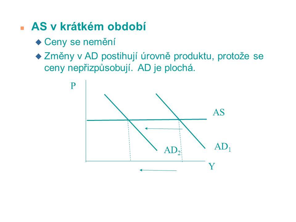 Y1Y1 Y0Y0 r r1r1 r0r0 E0E0 E1E1 Ip0Ip0 Ip1Ip1 I C+I p +G C+I P +G C+I P 0 +G II E0E0 E1E1 r Y IS E1E1 E0E0 Y1Y1 Y0Y0