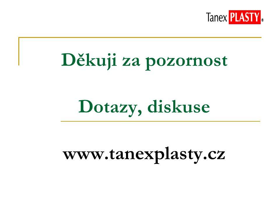 Děkuji za pozornost Dotazy, diskuse www.tanexplasty.cz