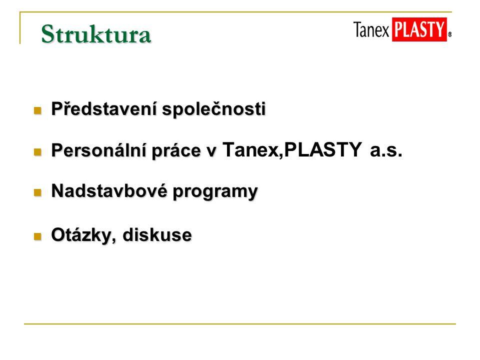 Struktura Představení společnosti Představení společnosti Personální práce v Personální práce v Tanex,PLASTY a.s. Nadstavbové programy Nadstavbové pro