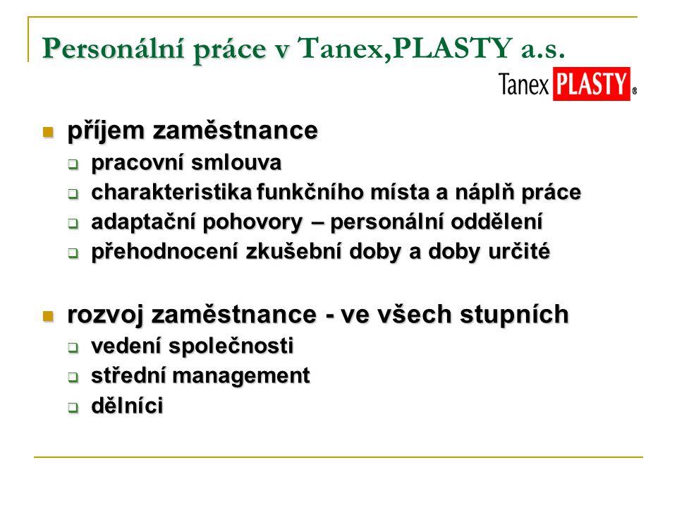 Personální práce v Personální práce v Tanex,PLASTY a.s. příjem zaměstnance příjem zaměstnance  pracovní smlouva  charakteristika funkčního místa a n