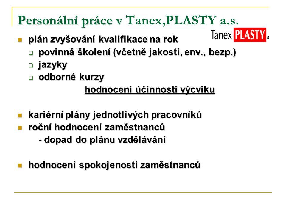 Personální práce v Personální práce v Tanex,PLASTY a.s. plán zvyšování kvalifikace na rok plán zvyšování kvalifikace na rok  povinná školení (včetně