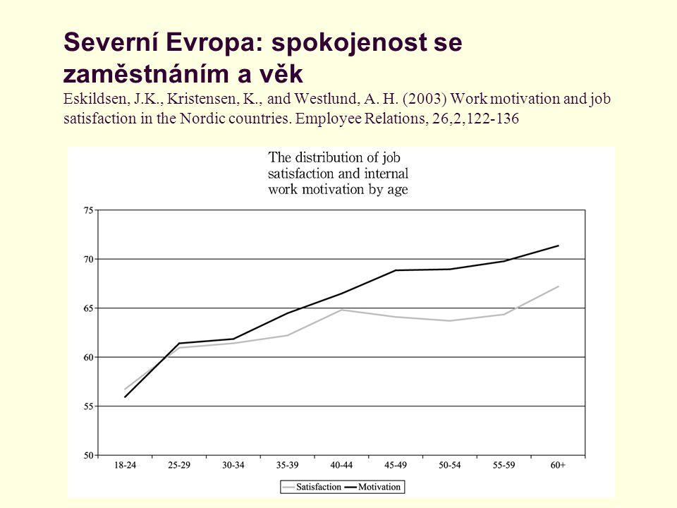 Severní Evropa: spokojenost se zaměstnáním a věk Eskildsen, J.K., Kristensen, K., and Westlund, A. H. (2003) Work motivation and job satisfaction in t