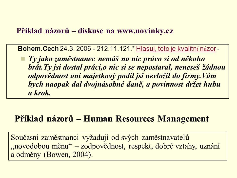 Příklad názorů – diskuse na www.novinky.cz Bohem.Cech 24.3. 2006 - 212.11.121.* Hlasuj, toto je kvalitn í n á zor - Hlasuj, toto je kvalitn í n á zor